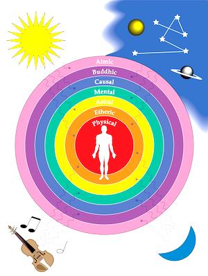 Fabien Maman's Paradigm of Healing